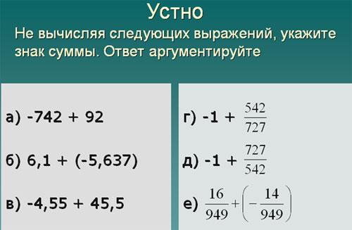день за днем г а улыбина сложение чисел с разными знаками конспект урока